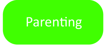 Learning about parenting and why it is hard -