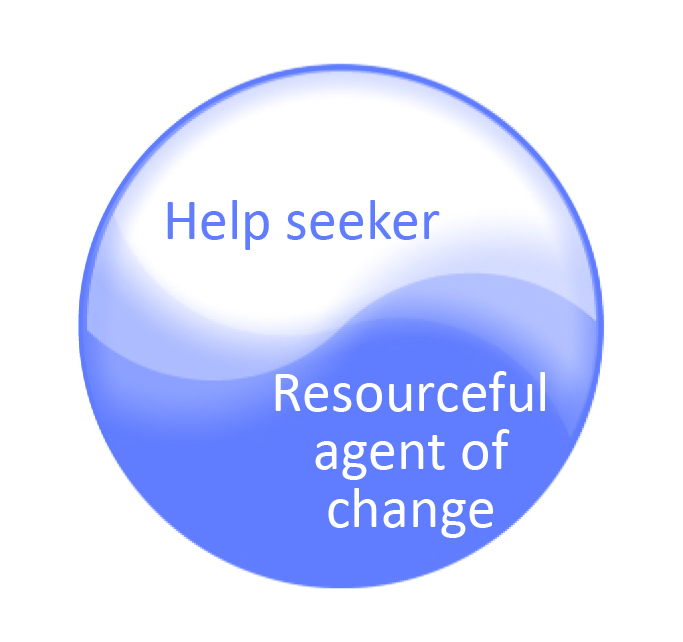 Change results from acts of seeking help. Offered in the right way, help can empower parents and help them take control -