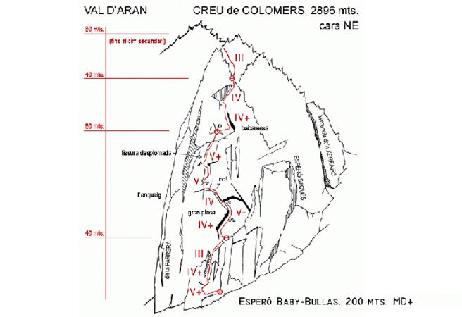 Creu de Colomèrs - Esperó Baby-Bullas
