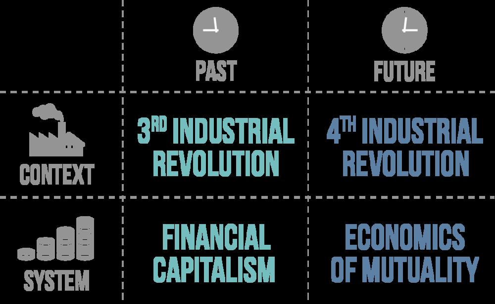 economics_of_mutuality_111.png