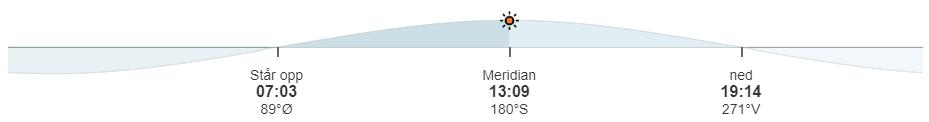 Soloppgang og solnedgang i Oslo, søndag 23 september 2018.