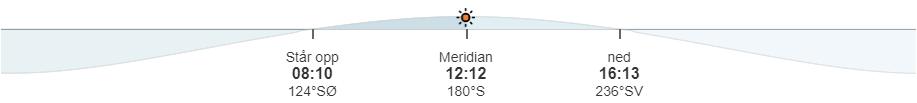 2018-11-13 22_37_03-Soloppgang og solnedgang i Kristiansand.png