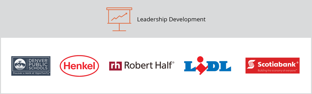 """The title of this graphic is """"Leadership Development."""" It includes Denver Public Schools, Henkel, Robert Half, LiDL, and the Scotiabank client logos."""