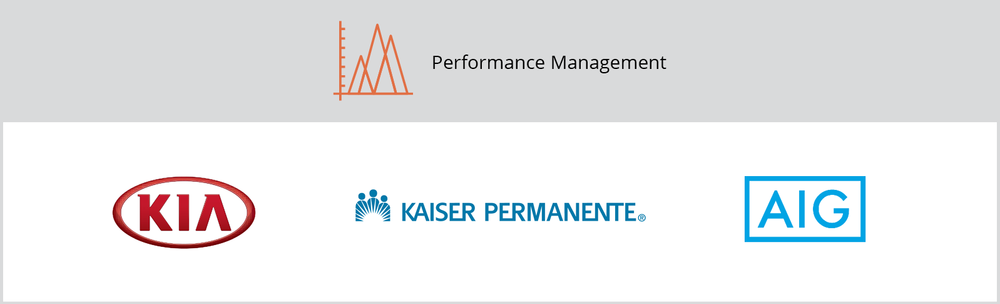 """The title of this graphic is """"Performance Management"""" It includes KIA, Kaiser Permanente, and the AIG client logos."""