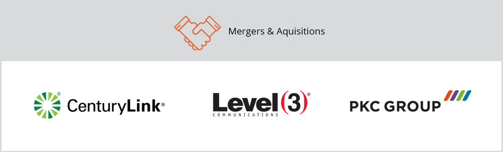 """The title of this graphic is """"Mergers & Acquisitions"""" It includes CenturyLink, Level 3 Communications, and the PKC Group client logos."""