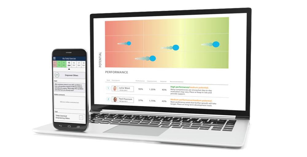 Leader Habit App and Pinsight Platform Analytics