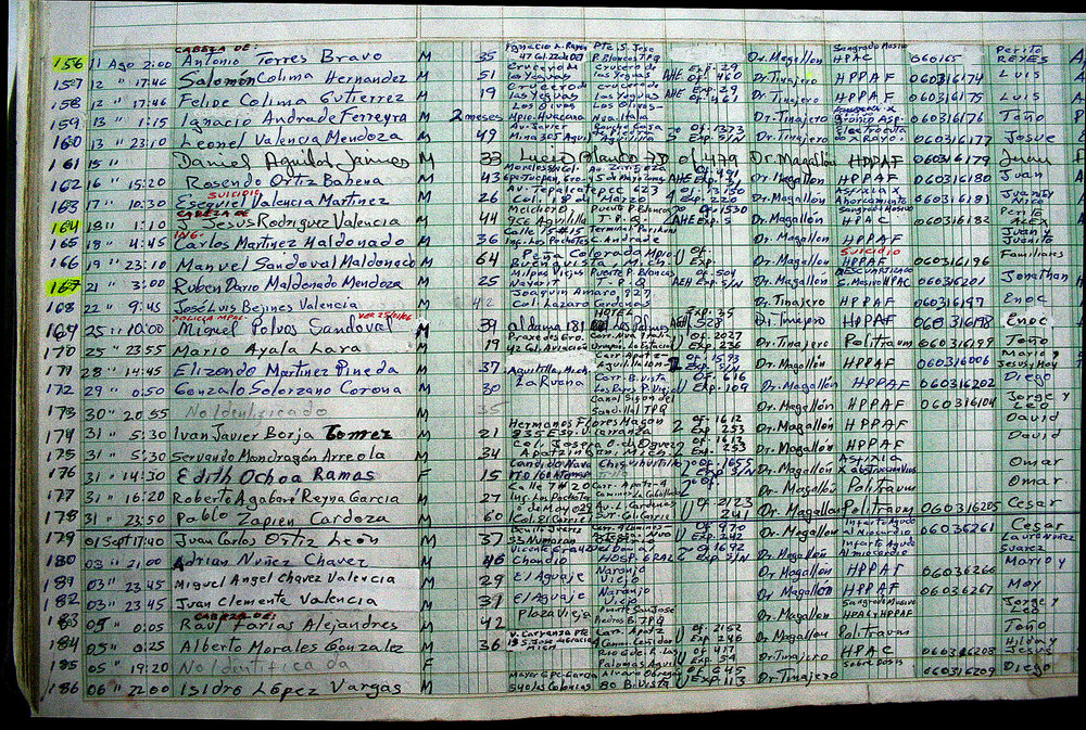 A morgue ledger of the dead, mostly murdered.