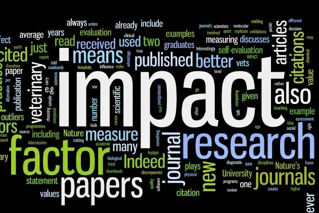 ImpactWordle.jpg