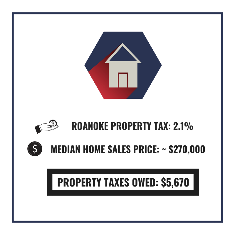 low property tax example (1).png