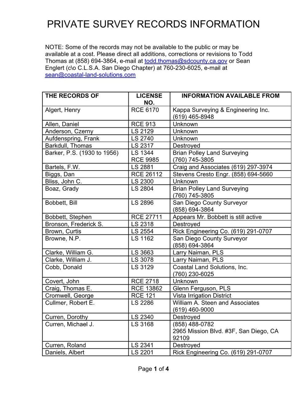 Private Survey Records Index Rev 1.28.2019 JG Page 001.jpg