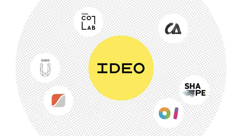 IDEO Products 101 [JL] copy.022.jpeg