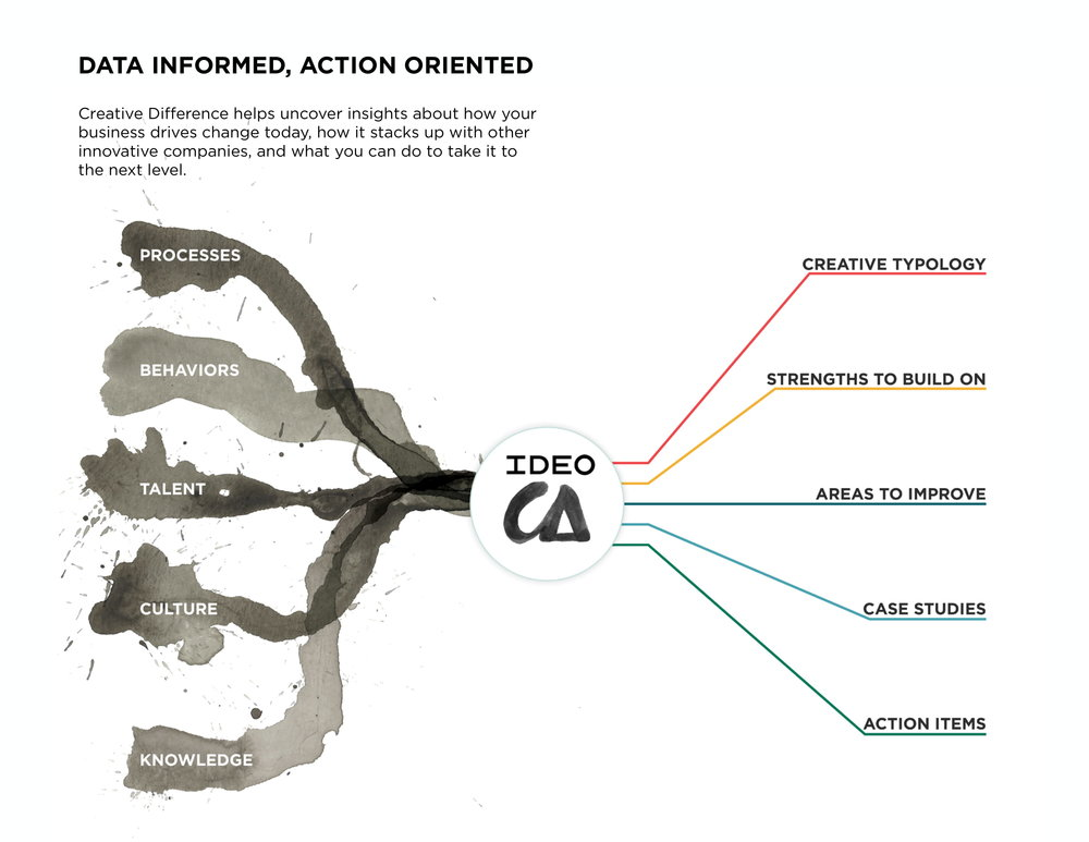 IDEO Creative Difference Intro (1)-05.jpg