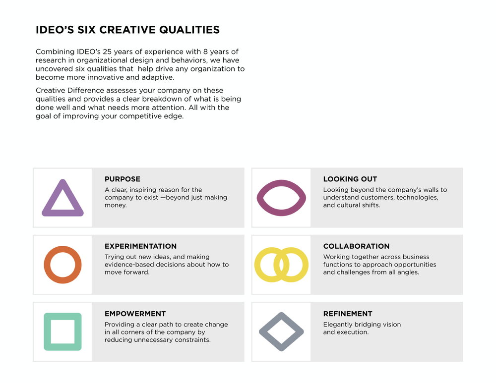 IDEO Creative Difference Intro (1)-09.jpg