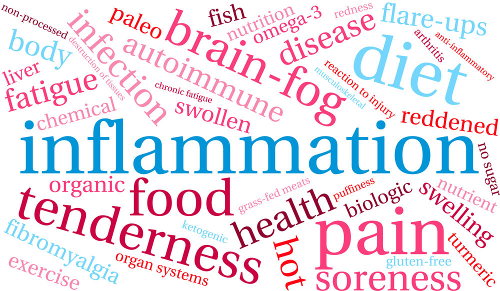 UNMATCHED ANTI-INFLAMMATORY BENEFITS   Inflammation causes more problems than most people know. CRYOTHERAPY's formula was fundamentally built around annihilating inflammation. Not only does less inflammation lead to better joint fluidity but you may also notice a stronger immune system, less soreness and reduced brain fog!