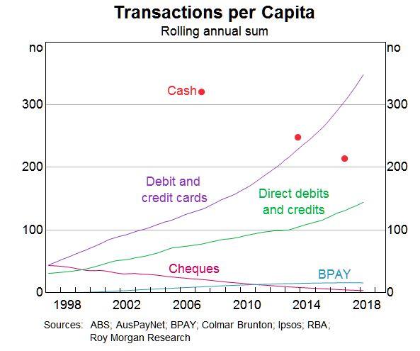 cash-transactions-au.jpg