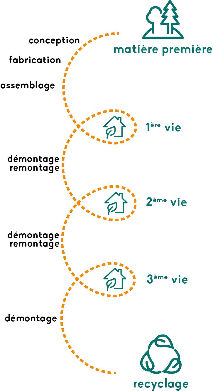Cycle Nano_Plan de travail 1.png