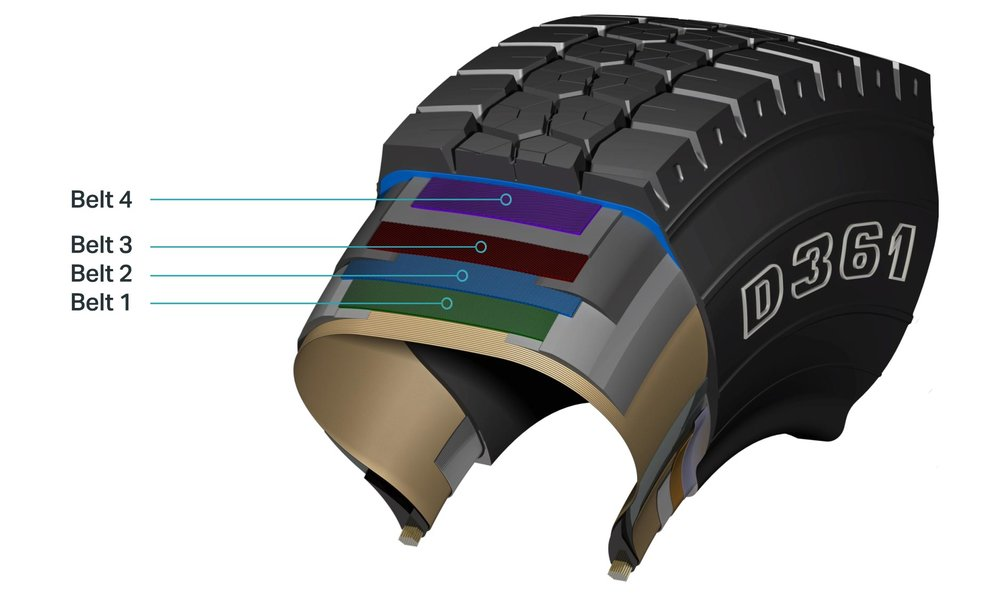 Cross-section of a Robus tyre featuring 4-belt Technology