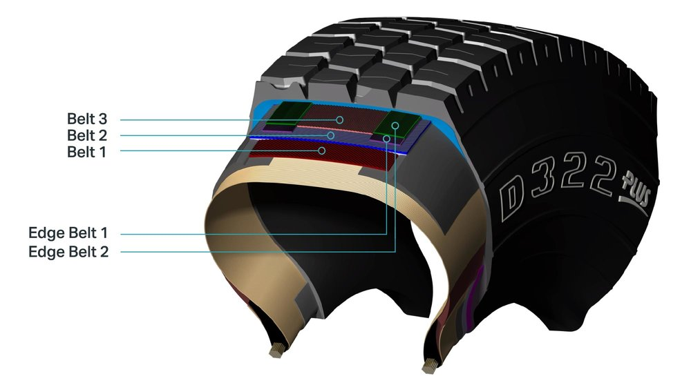 Cross-section of a Victus tyre featuring Edge Belt Technology
