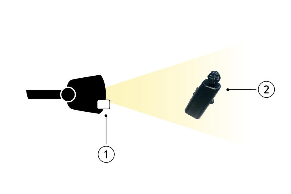 Pol是怎么运作的? - 1. VR头盔上安装的红外光和偏光膜2.VR手柄上安装的光感应器组装和运算程序