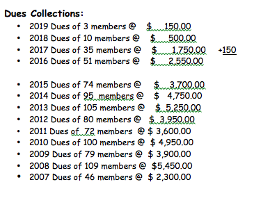 Delta Pi dues collection historic.png