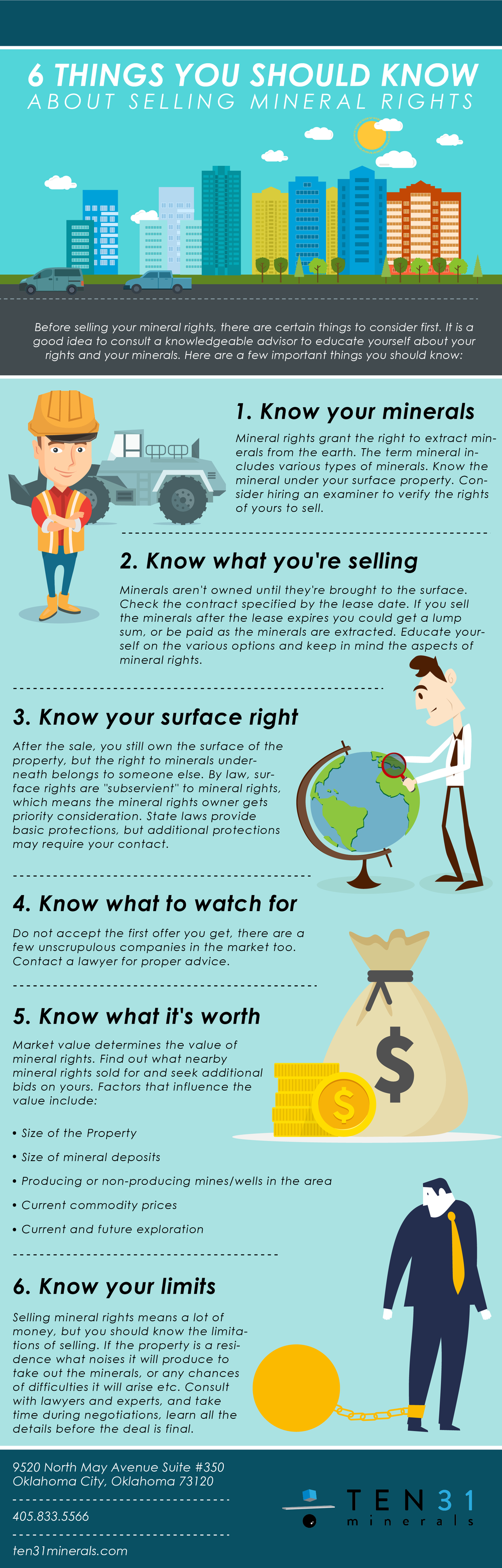 6 Things You Should Know About Selling Mineral Rights-01.png