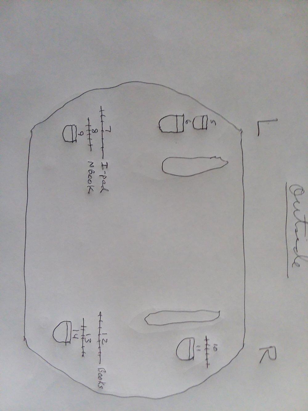 eVest Diagram