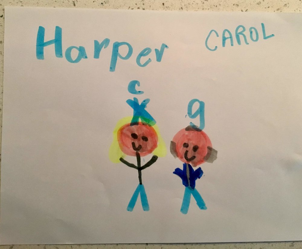 The annotated Carol and Harper portrait