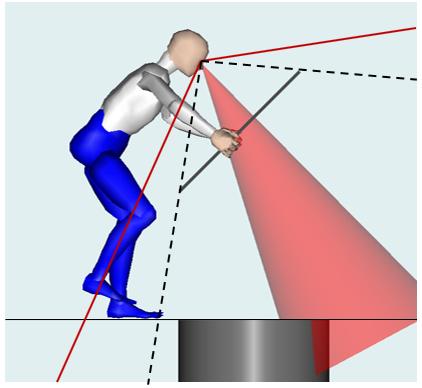 HumanCAD Vision Cone