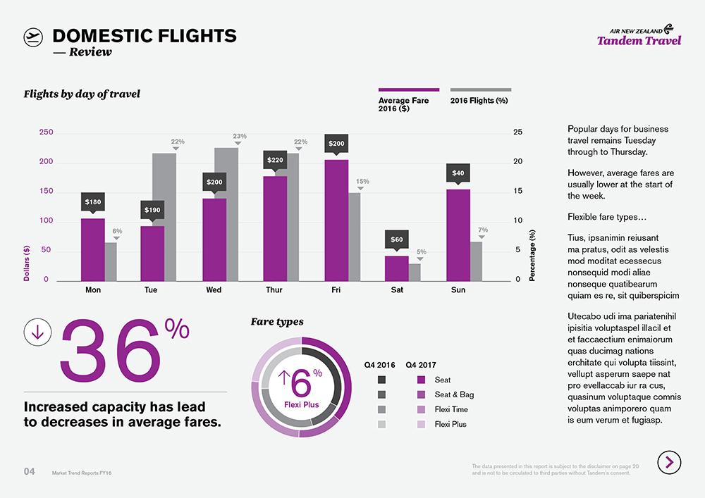 thewaytobe-airnewzealand-tandem-travel-resport-design-5.jpg