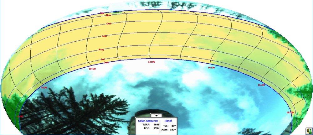 Shade evaluation using a SunEye. Photo courtesy of    Synchro Solar