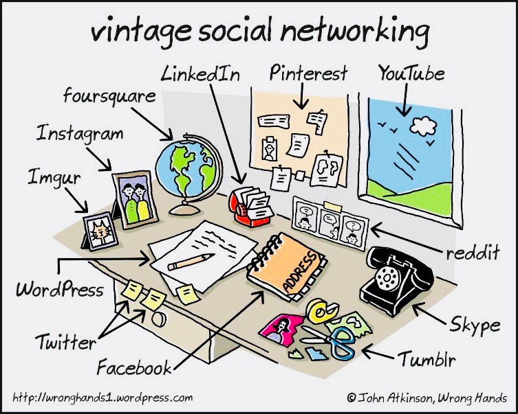 Technology? Our fave. Social media? So much fun. Taking it back to the old school every now and again? Necessary. Image via John Atkinson:  https://wronghands1.com/
