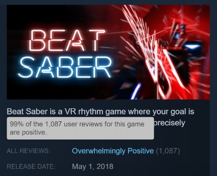 An image of the Steam Store page for Beat Saber, a VR game that has 1087 reviews of which 99% are positive. Image is posted on a blog post for Digital Worlds Virtual Reality arcade located in Franklin Cool Springs in Tennessee.