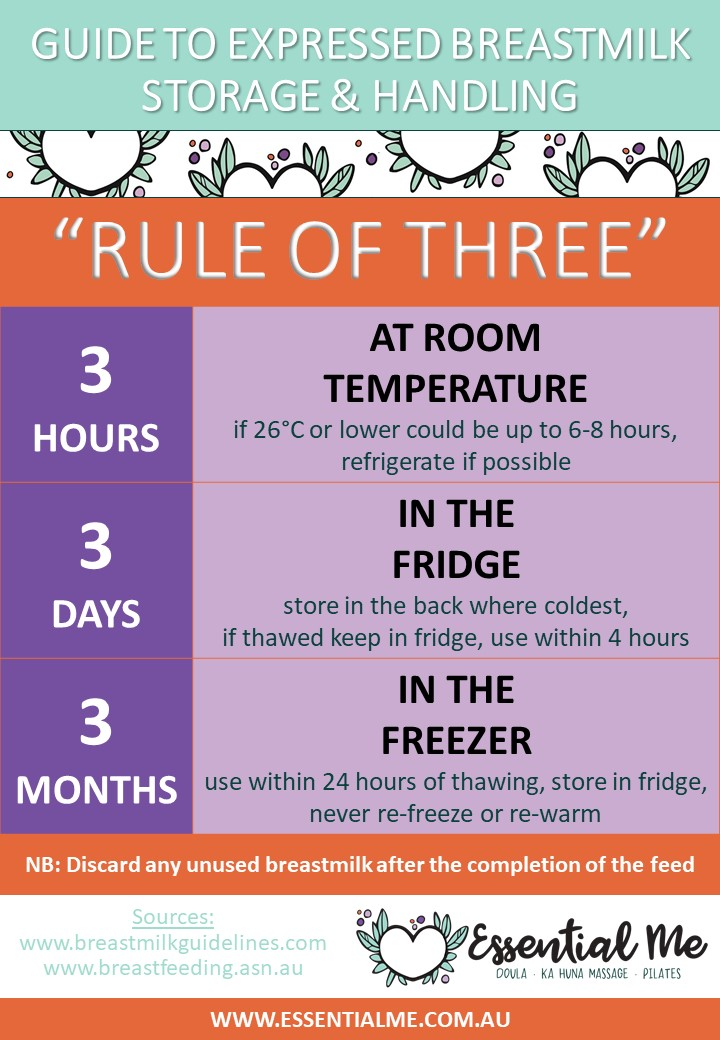 Sydney birth and postpartum doula shares guide to Expressed Breastmilk Rule of 3 - free download save image