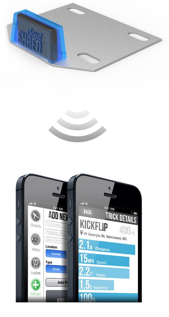 execute skate app hardware.jpg