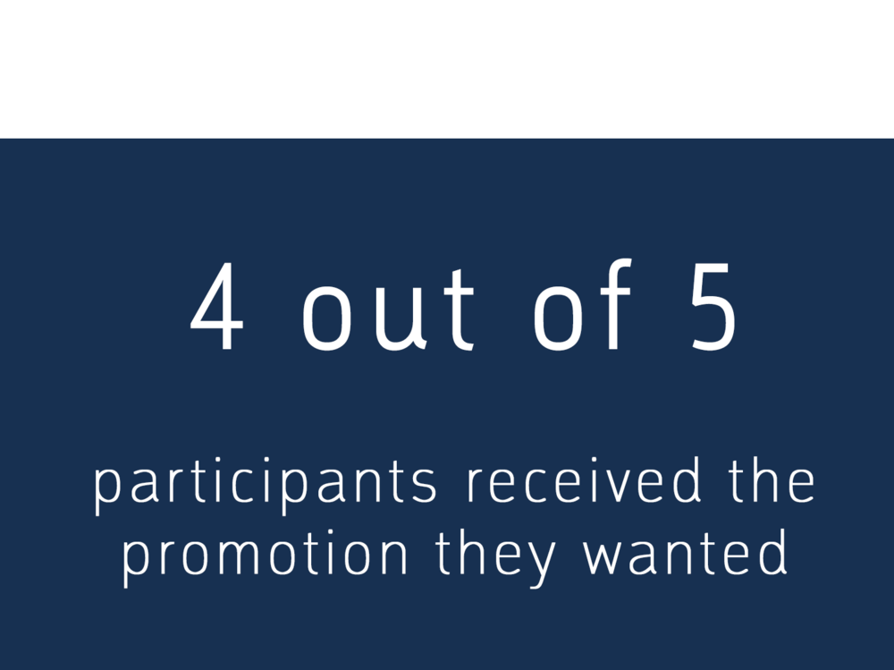 4 out of 5 participants received the promotion they wanted