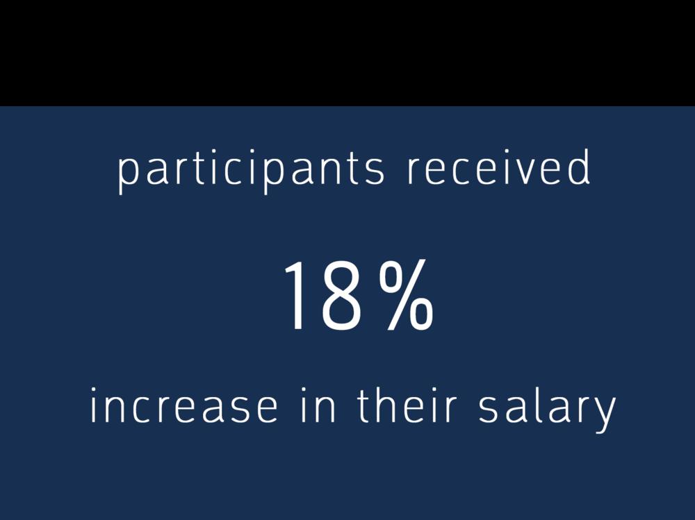Career Solutions_18 percent stat.png