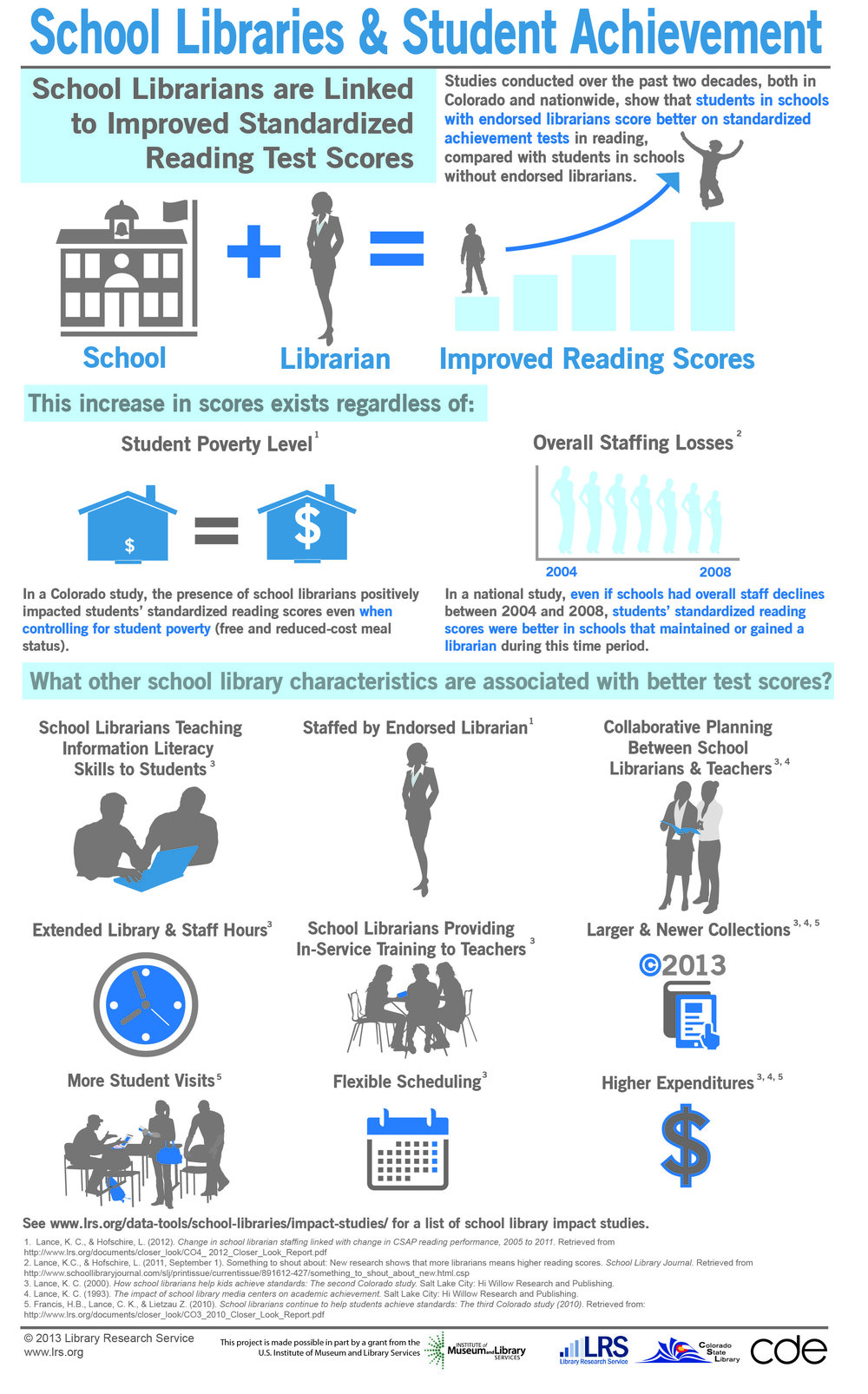 school_library_impact.jpg