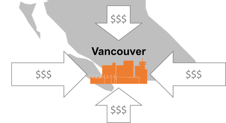 Foreign Buyer Vancouver.png