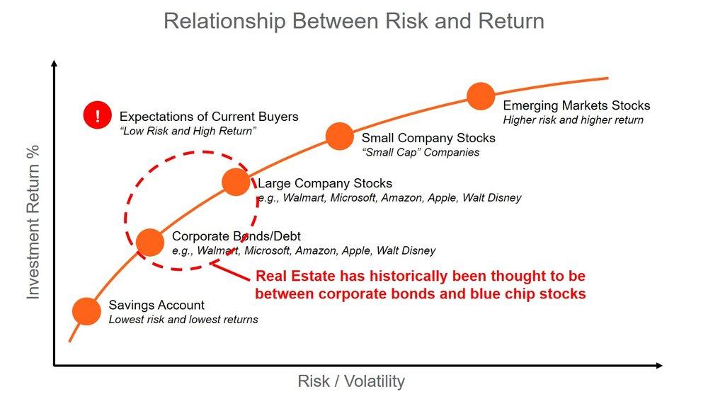 Risk Return.jpg