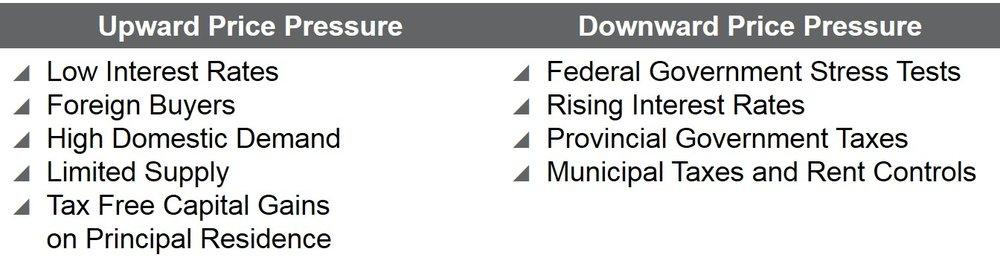 2017 12 Toronto Forecast - Factors.jpg