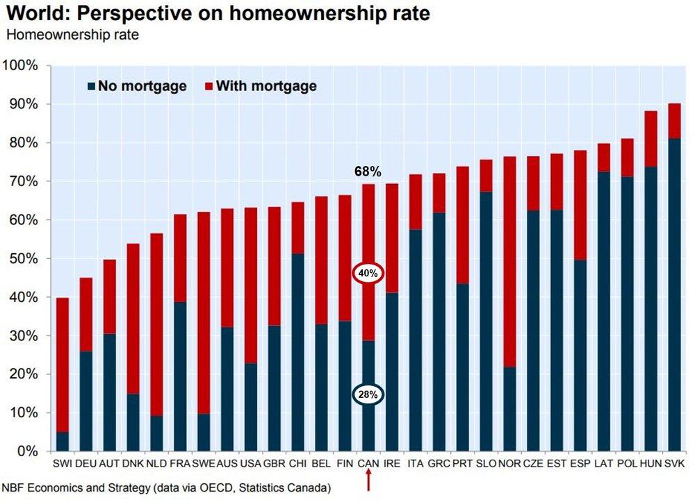 homeownership.JPG