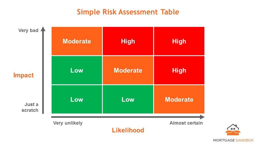 Risk Matrix.jpg