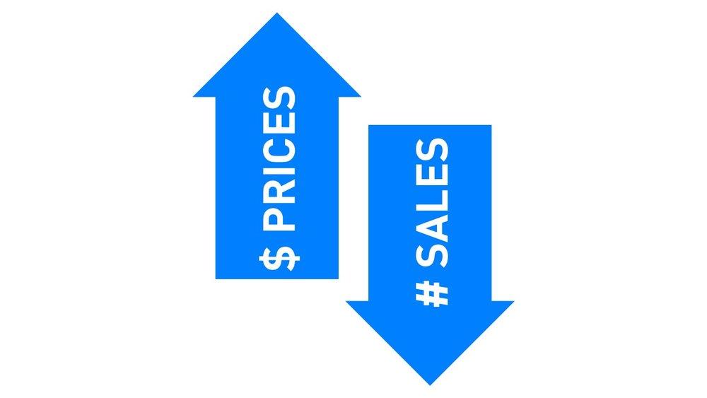Price-up-Sales-down.jpg