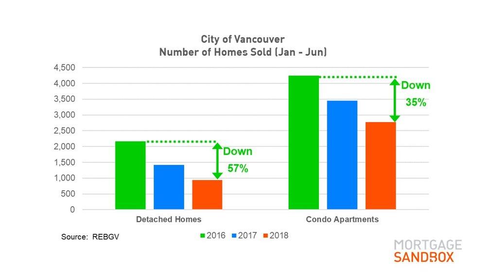 2018 07 09 Home Sales.jpg