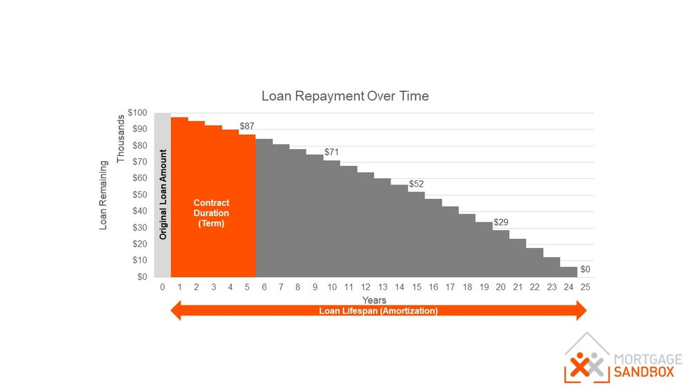 repayment over time.jpg