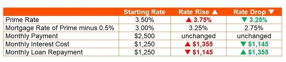 mortgage i-rates.jpg