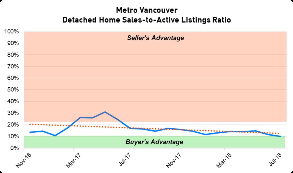 met-van-sales-active-listing-detached.png