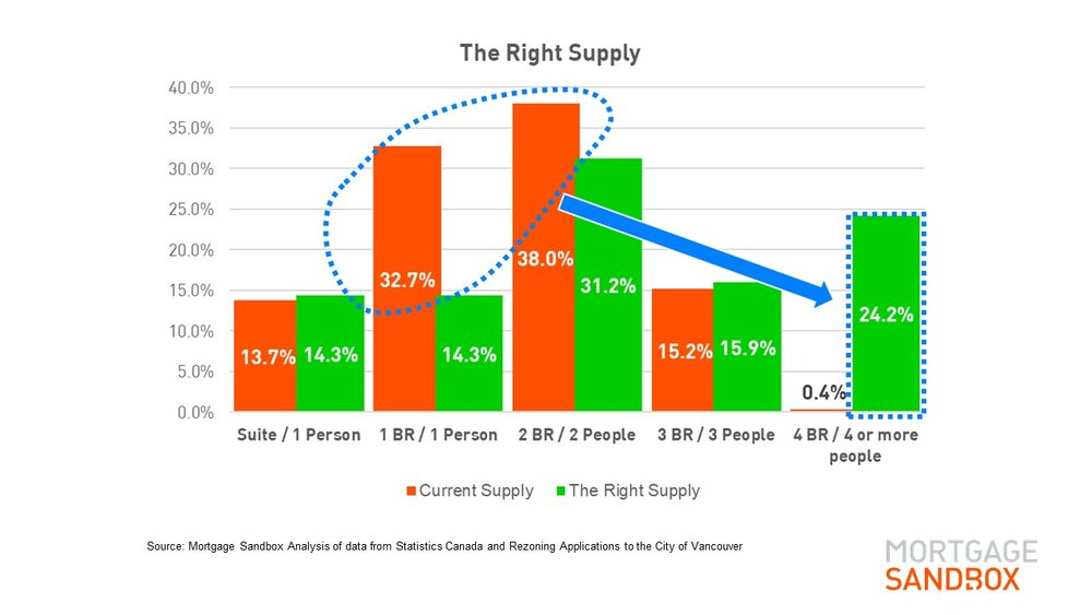 Right-Housing-Supply.JPG