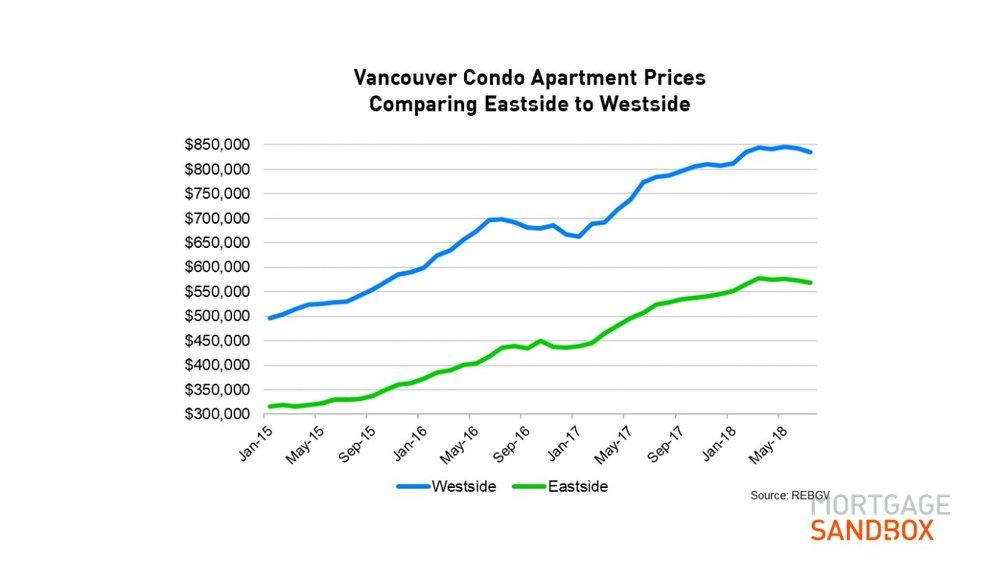 City of Vancouver Condo.jpg