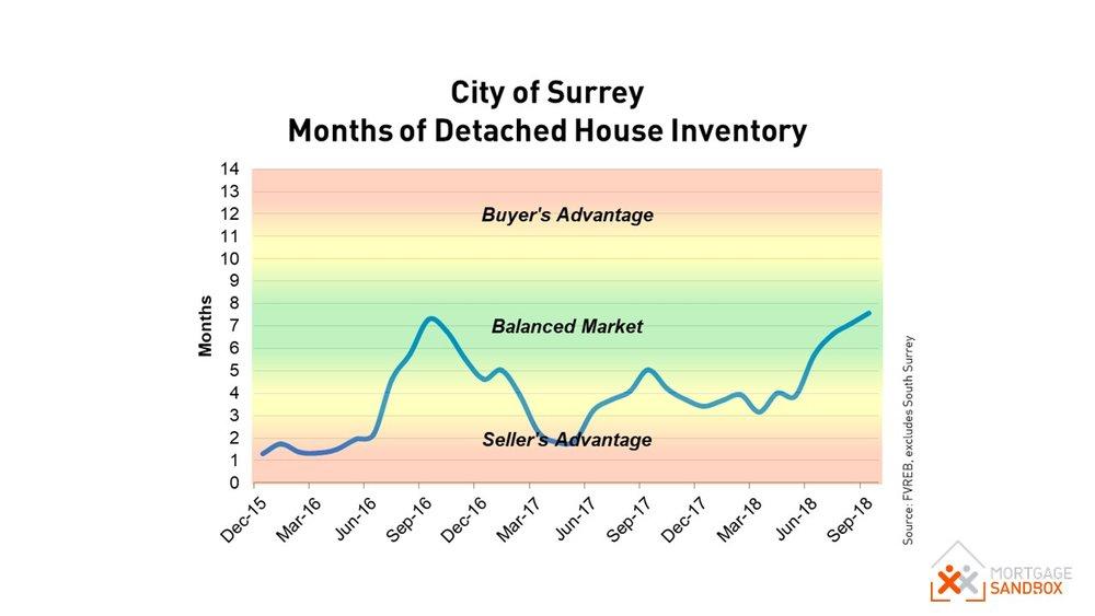 House Market.JPG